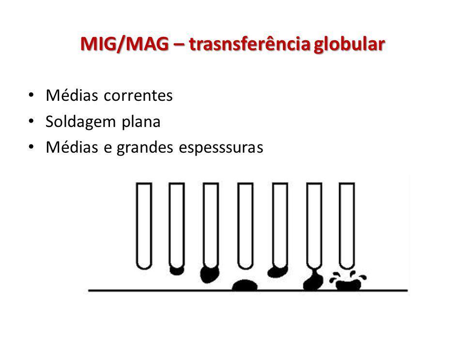 MIG/MAG – trasnsferência globular Médias correntes Soldagem plana Médias e grandes espesssuras