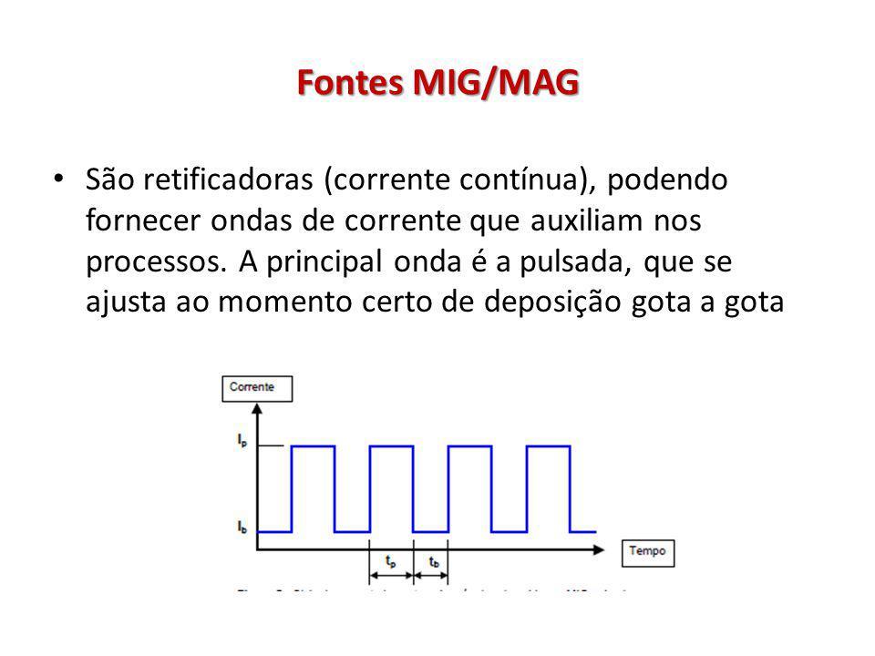 Fontes MIG/MAG São retificadoras (corrente contínua), podendo fornecer ondas de corrente que auxiliam nos processos. A principal onda é a pulsada, que
