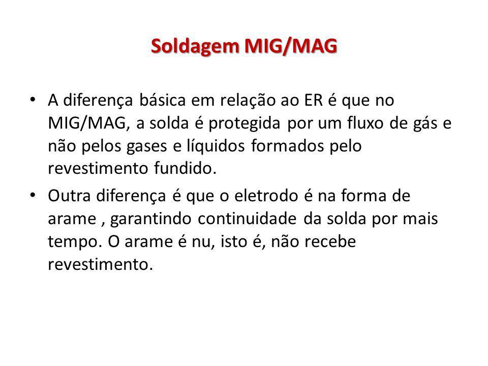 Soldagem MIG/MAG A diferença básica em relação ao ER é que no MIG/MAG, a solda é protegida por um fluxo de gás e não pelos gases e líquidos formados pelo revestimento fundido.