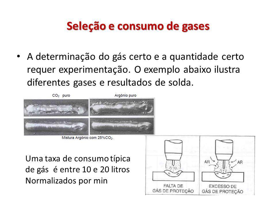 Seleção e consumo de gases A determinação do gás certo e a quantidade certo requer experimentação. O exemplo abaixo ilustra diferentes gases e resulta