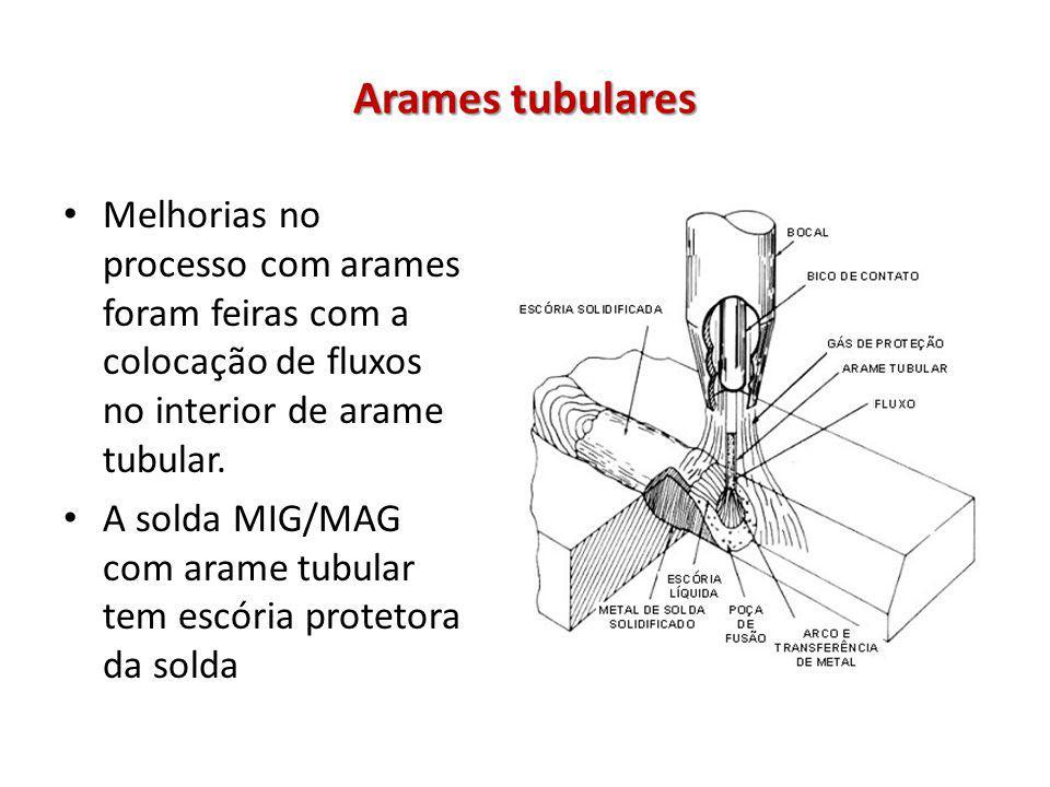 Melhorias no processo com arames foram feiras com a colocação de fluxos no interior de arame tubular. A solda MIG/MAG com arame tubular tem escória pr
