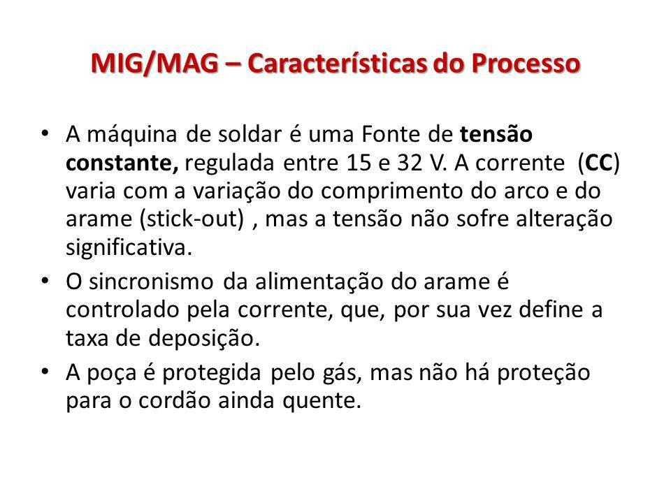 MIG/MAG – Características do Processo A máquina de soldar é uma Fonte de tensão constante, regulada entre 15 e 32 V. A corrente (CC) varia com a varia
