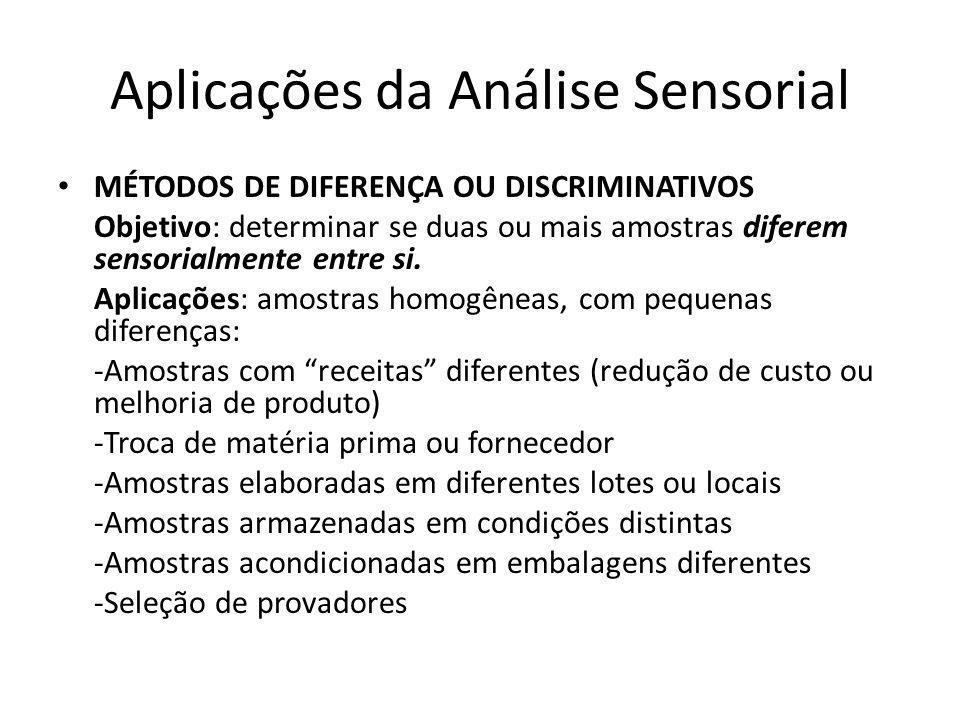 Aplicações da Análise Sensorial MÉTODOS DE DIFERENÇA OU DISCRIMINATIVOS Objetivo: determinar se duas ou mais amostras diferem sensorialmente entre si.