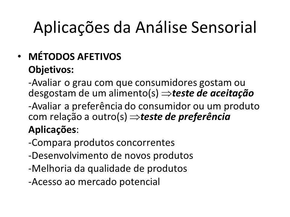 Aplicações da Análise Sensorial MÉTODOS AFETIVOS Objetivos: -Avaliar o grau com que consumidores gostam ou desgostam de um alimento(s) teste de aceita
