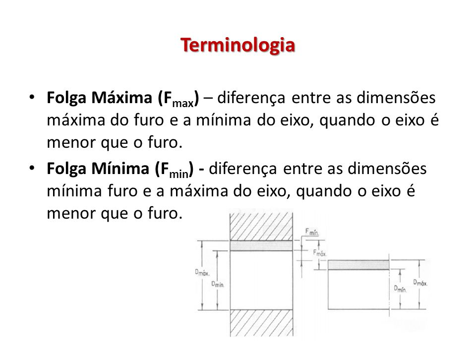 Terminologia Folga Máxima (F max ) – diferença entre as dimensões máxima do furo e a mínima do eixo, quando o eixo é menor que o furo.