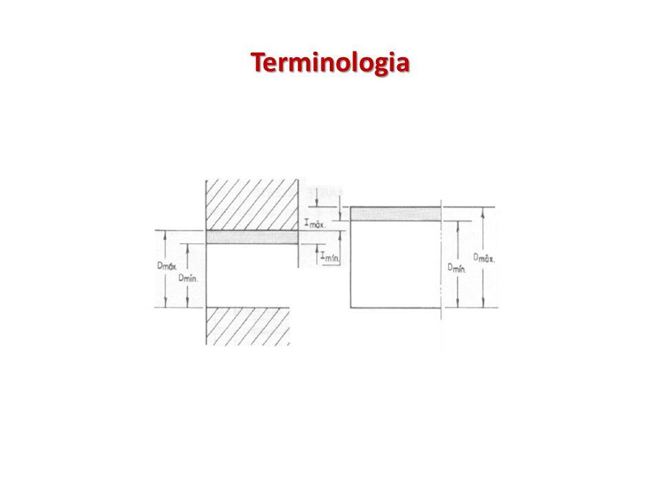 Terminologia Ajuste ou Acoplamento – comportamento de um eixo num furo, ambos da mesma dimensão nominal caracterizado pela folga ou interferência apresentada.
