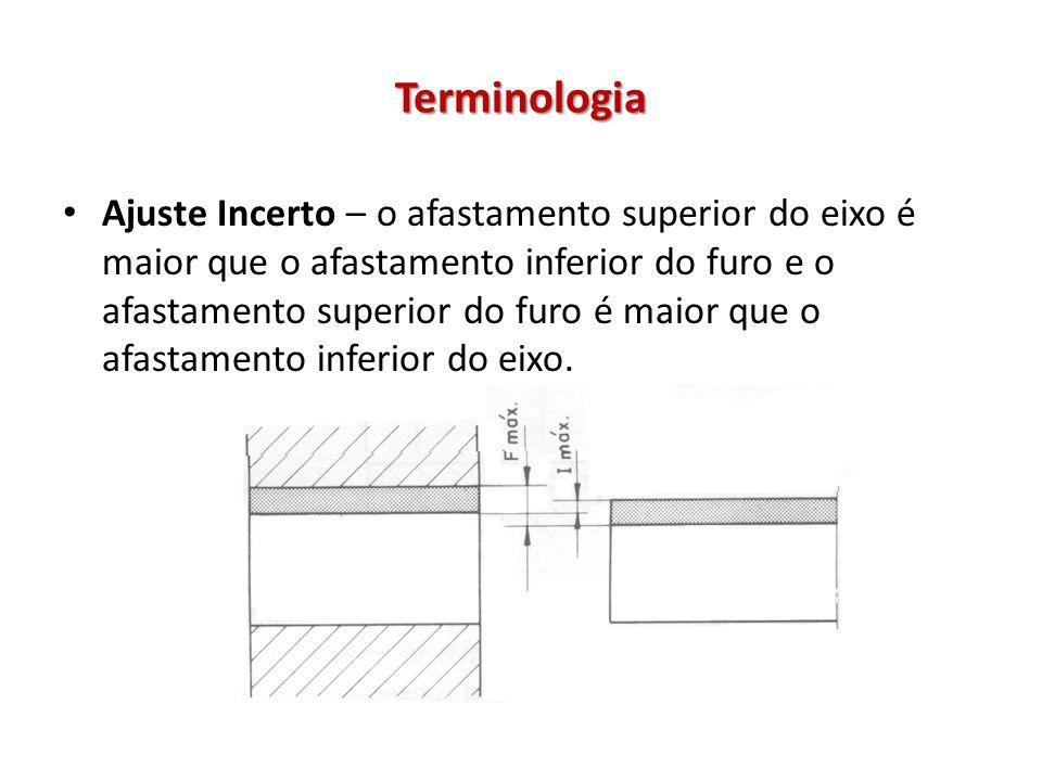 Terminologia Ajuste Incerto – o afastamento superior do eixo é maior que o afastamento inferior do furo e o afastamento superior do furo é maior que o afastamento inferior do eixo.