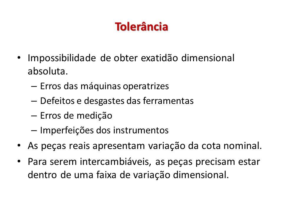 Tolerância Impossibilidade de obter exatidão dimensional absoluta.