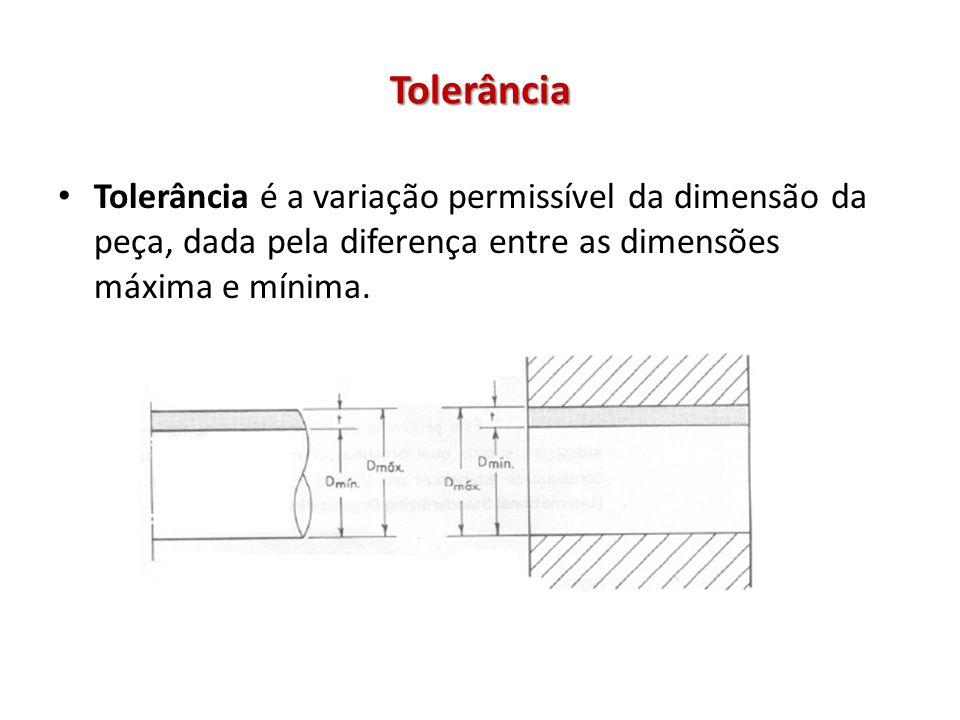 Tolerância Tolerância é a variação permissível da dimensão da peça, dada pela diferença entre as dimensões máxima e mínima.