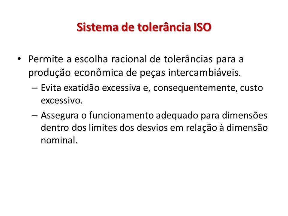 Sistema de tolerância ISO Permite a escolha racional de tolerâncias para a produção econômica de peças intercambiáveis.