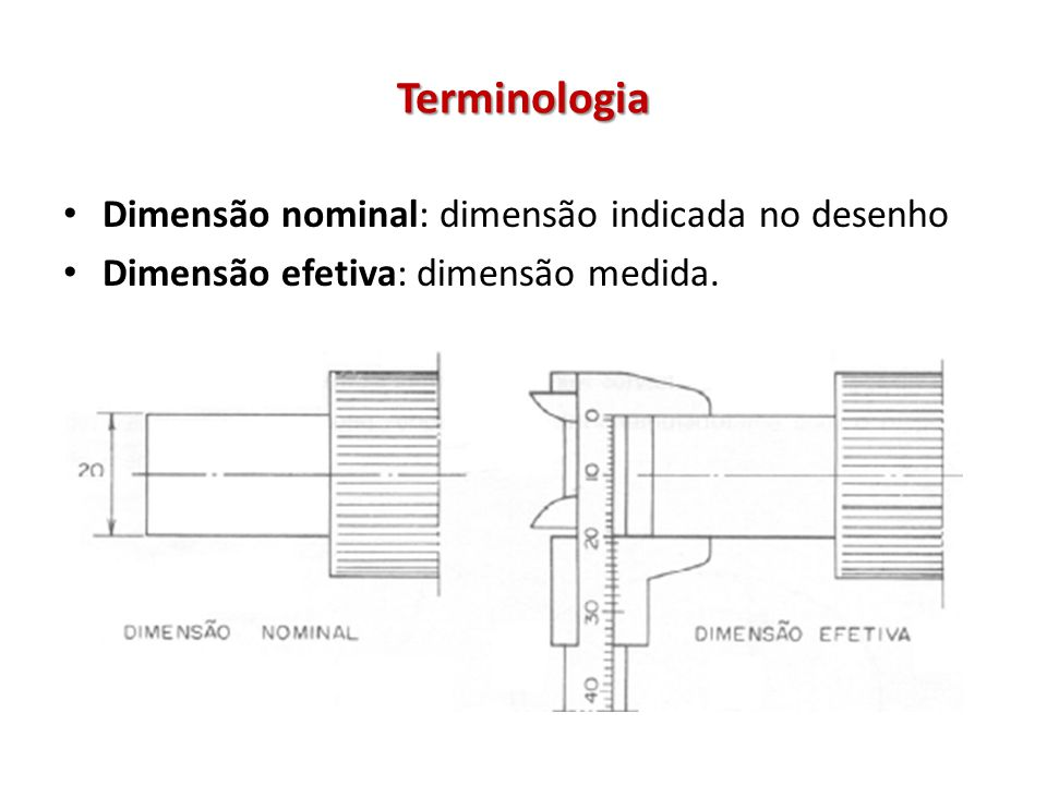 Terminologia Dimensões limites: valores máximos e mínimos admissíveis para a dimensão efetiva.