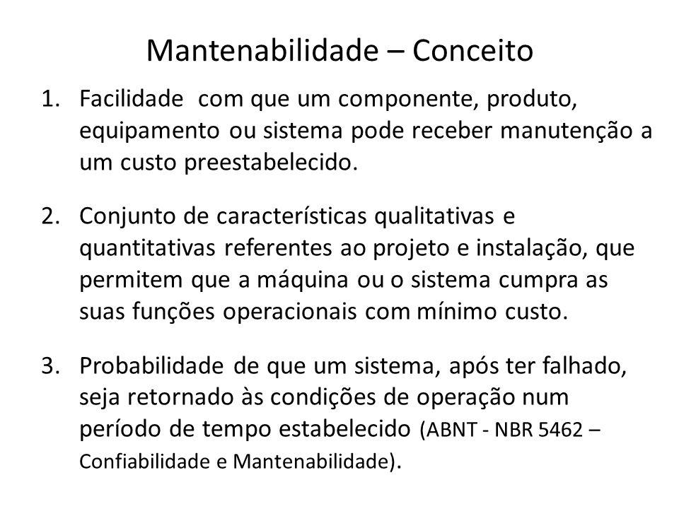 Mantenabilidade – Conceito 1.Facilidade com que um componente, produto, equipamento ou sistema pode receber manutenção a um custo preestabelecido. 2.C