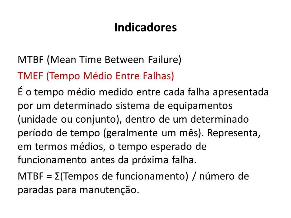 Indicadores MTBF (Mean Time Between Failure) TMEF (Tempo Médio Entre Falhas) É o tempo médio medido entre cada falha apresentada por um determinado si