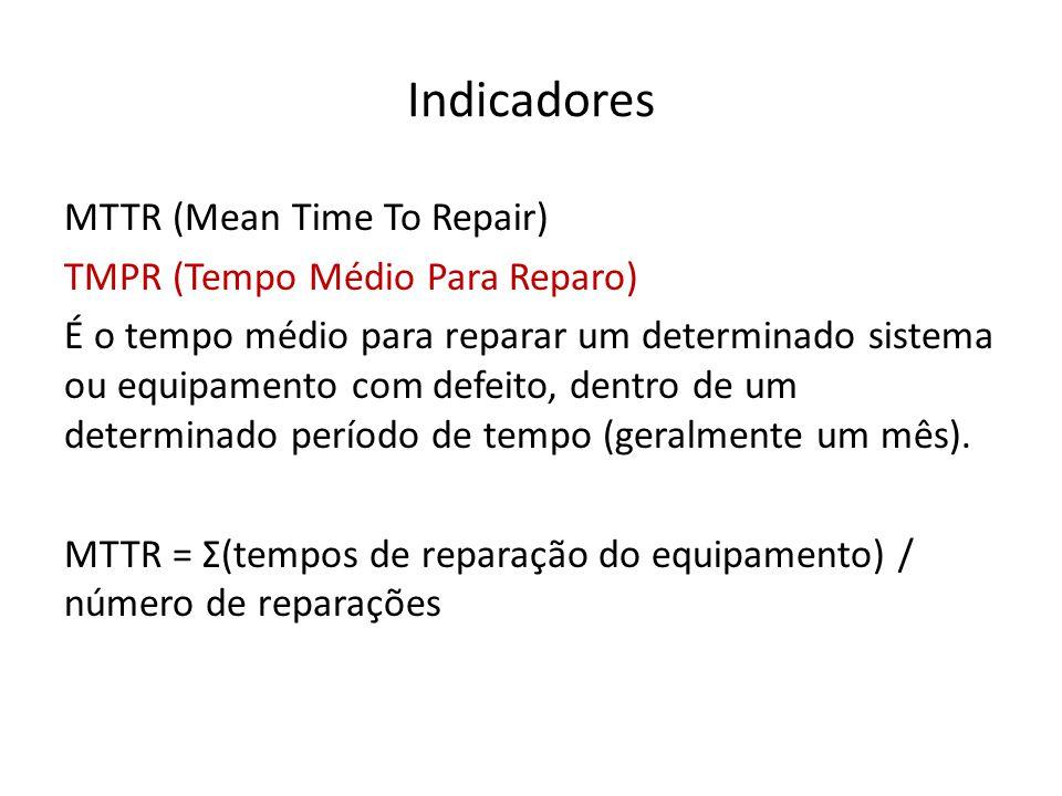 Indicadores MTTR (Mean Time To Repair) TMPR (Tempo Médio Para Reparo) É o tempo médio para reparar um determinado sistema ou equipamento com defeito,