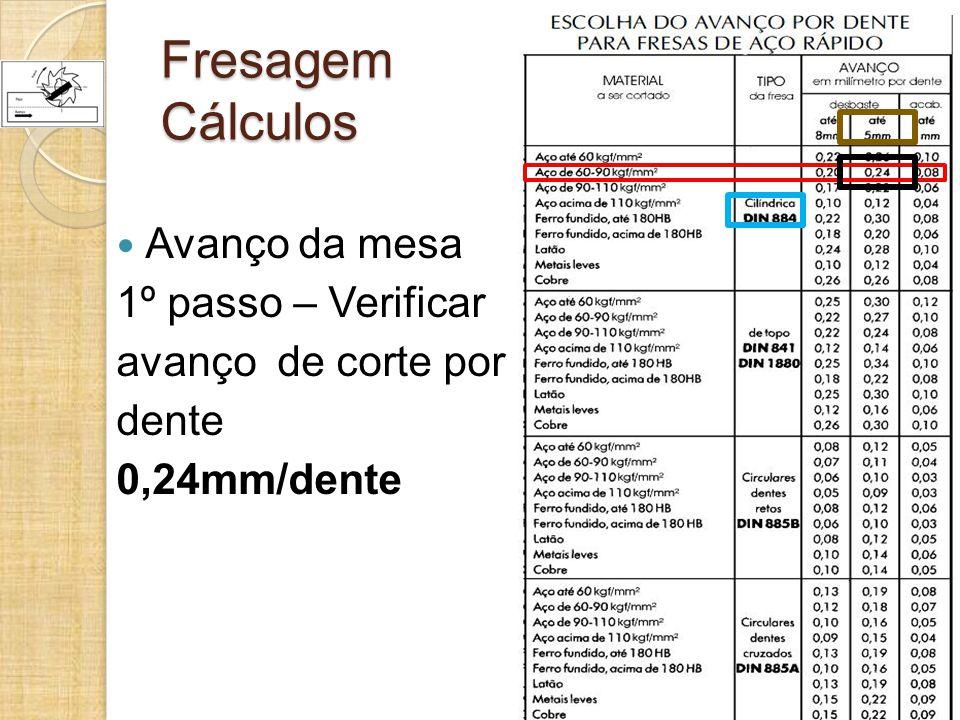 Fresagem Cálculos Avanço da mesa 1º passo – Verificar avanço de corte por dente 0,24mm/dente