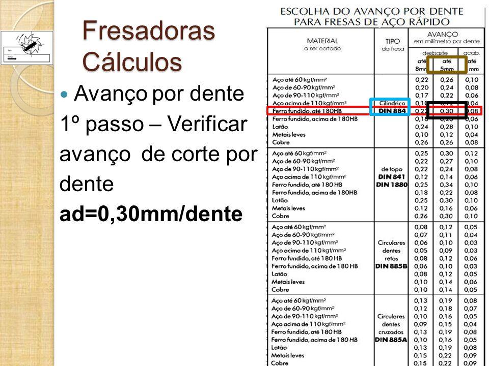 Fresadoras Cálculos Avanço por dente 1º passo – Verificar avanço de corte por dente ad=0,30mm/dente