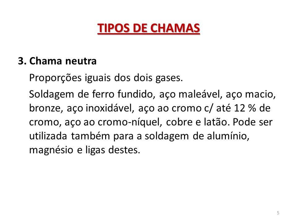 TIPOS DE CHAMAS 6 Carburante