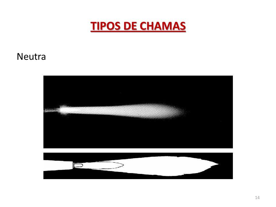 TIPOS DE CHAMAS 14 Neutra