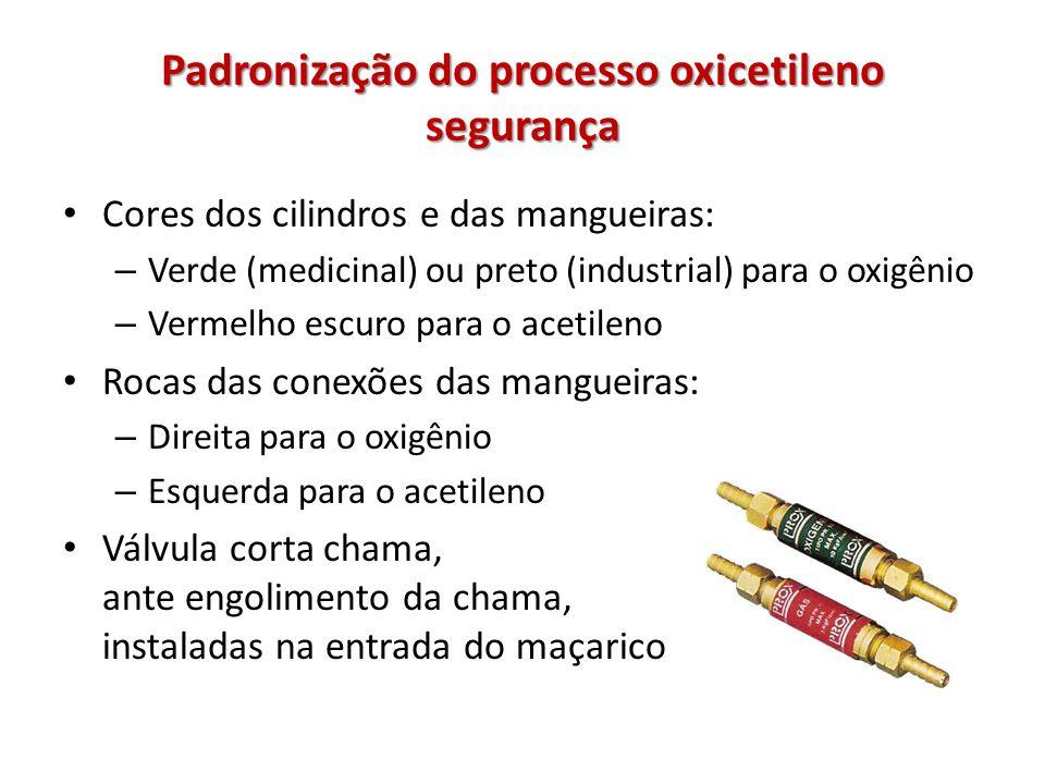 Cores dos cilindros e das mangueiras: – Verde (medicinal) ou preto (industrial) para o oxigênio – Vermelho escuro para o acetileno Rocas das conexões