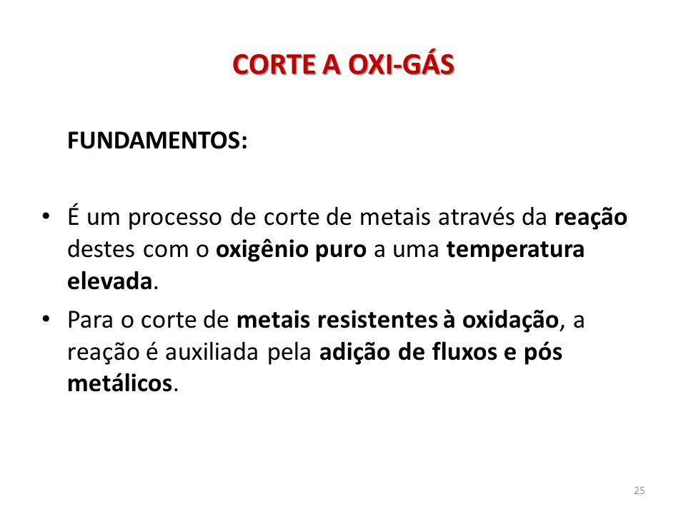 CORTE A OXI-GÁS FUNDAMENTOS: É um processo de corte de metais através da reação destes com o oxigênio puro a uma temperatura elevada. Para o corte de