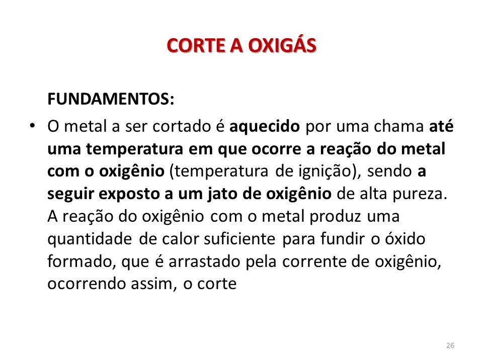 CORTE A OXIGÁS FUNDAMENTOS: O metal a ser cortado é aquecido por uma chama até uma temperatura em que ocorre a reação do metal com o oxigênio (tempera