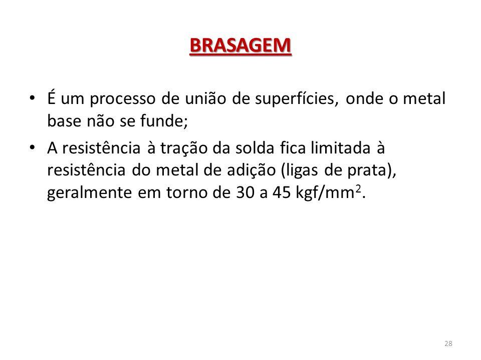 BRASAGEM É um processo de união de superfícies, onde o metal base não se funde; A resistência à tração da solda fica limitada à resistência do metal d
