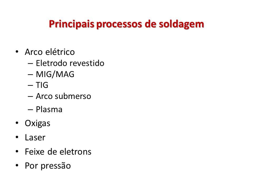 Principais processos de soldagem Arco elétrico – Eletrodo revestido – MIG/MAG – TIG – Arco submerso – Plasma Oxigas Laser Feixe de eletrons Por pressã