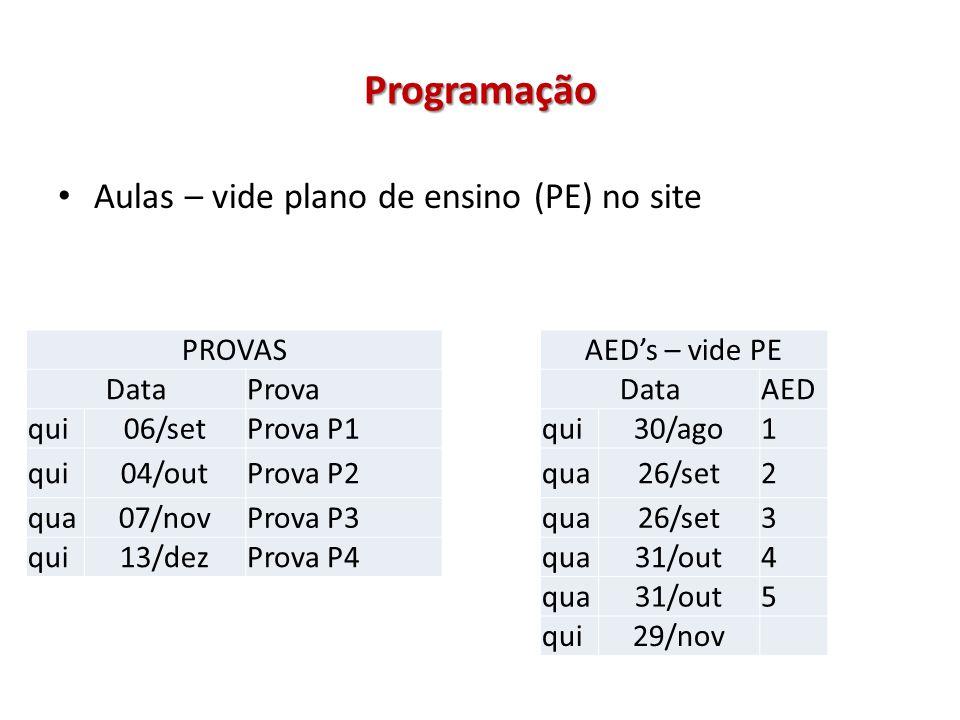 Avaliação 1ª Avaliação – PESO 4,0 (N1)2ª Avaliação – PESO 6,0 (N2)* Provas Escritas: (P1+P2)/2 – Valor 7,0 Trabalhos teóricos e práticos - Valor 3,0 Total: 10,0 * N2 poderá sofrer alterações para incluir AI.