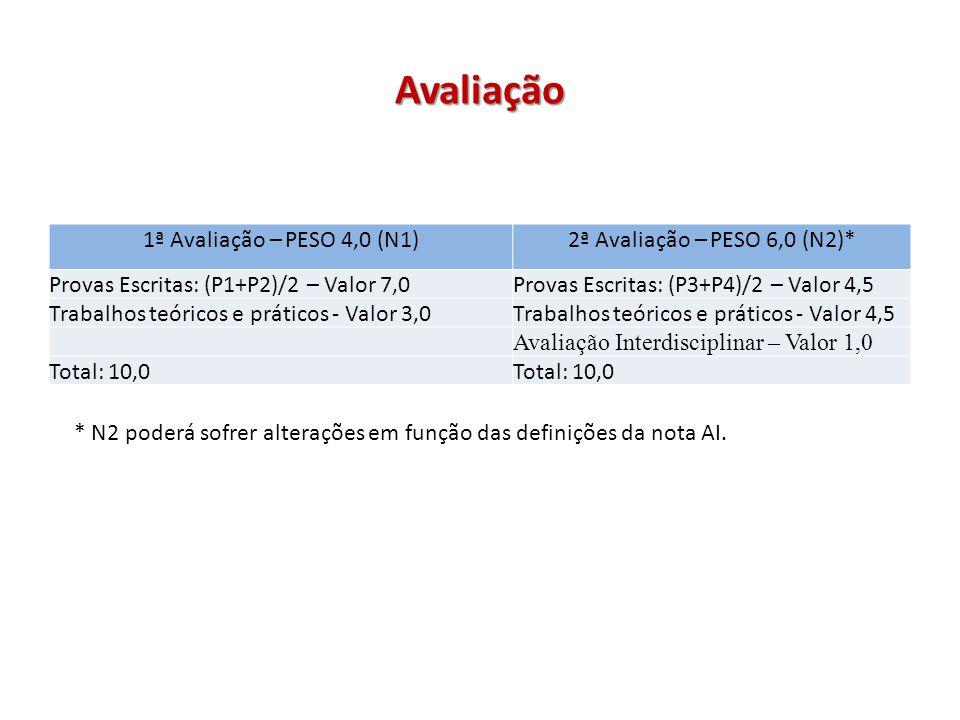 Avaliação 1ª Avaliação – PESO 4,0 (N1)2ª Avaliação – PESO 6,0 (N2)* Provas Escritas: (P1+P2)/2 – Valor 7,0Provas Escritas: (P3+P4)/2 – Valor 4,5 Trabalhos teóricos e práticos - Valor 3,0Trabalhos teóricos e práticos - Valor 4,5 Avaliação Interdisciplinar – Valor 1,0 Total: 10,0 * N2 poderá sofrer alterações em função das definições da nota AI.