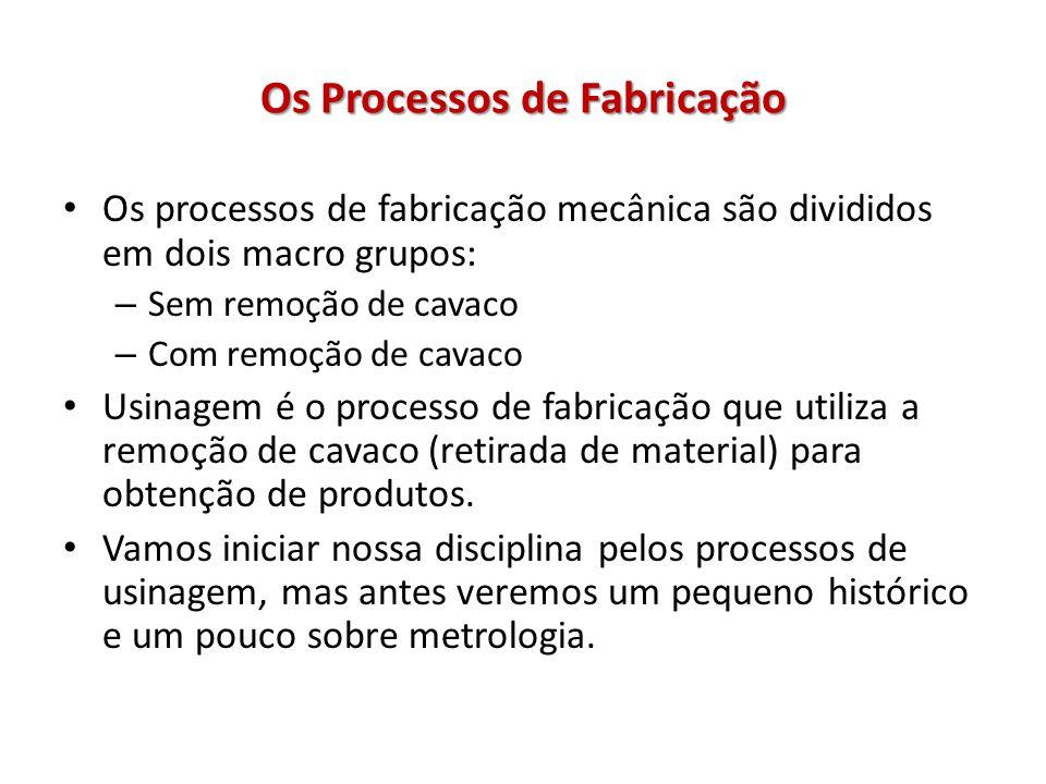 Os Processos de Fabricação Os processos de fabricação mecânica são divididos em dois macro grupos: – Sem remoção de cavaco – Com remoção de cavaco Usinagem é o processo de fabricação que utiliza a remoção de cavaco (retirada de material) para obtenção de produtos.
