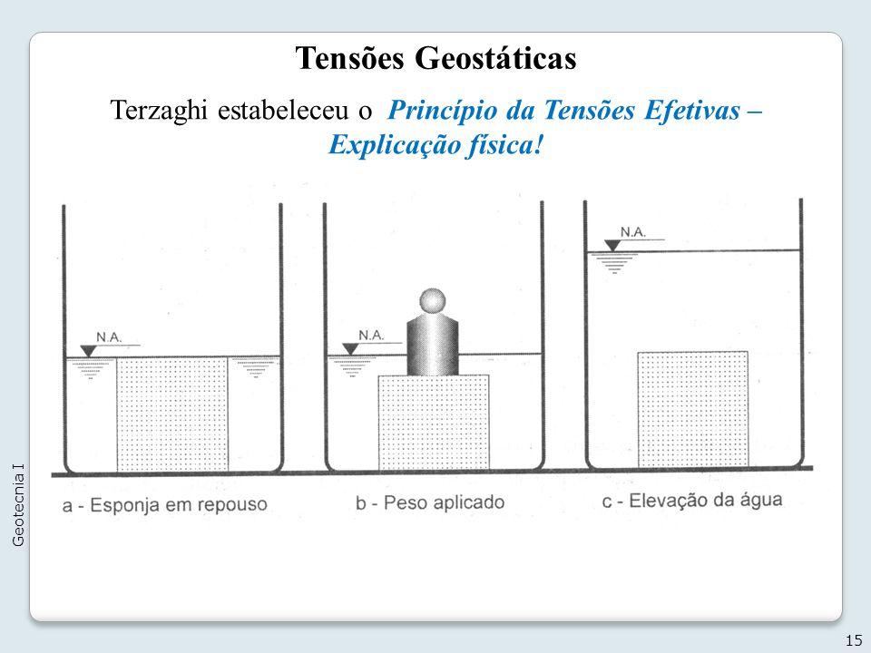 Tensões Geostáticas Terzaghi estabeleceu o Princípio da Tensões Efetivas – Explicação física! 15 Geotecnia I