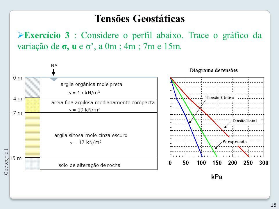 Tensões Geostáticas Exercício 3 : Considere o perfil abaixo. Trace o gráfico da variação de σ, u e σ, a 0m ; 4m ; 7m e 15m. 18 Geotecnia I 0 m NA arei