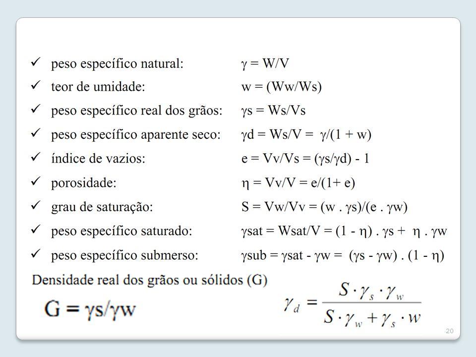 Tensões Geostáticas Exercício 4 ROTEIRO DE CÁLCULO 1) Calcule o γ d (areia) 2) Calcule o γ (areia úmida) 3) Calcule o e (argila saturada) 4) Calcule o γ (sat da argila) 5) Calcule as tensões totais e as poropressões em cada ponto 6) Calcule as tensões efetivas; 7) Desenhe os diagramas.