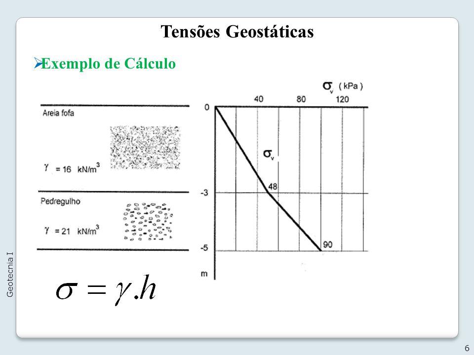 Tensões Geostáticas 6 Geotecnia I Exemplo de Cálculo