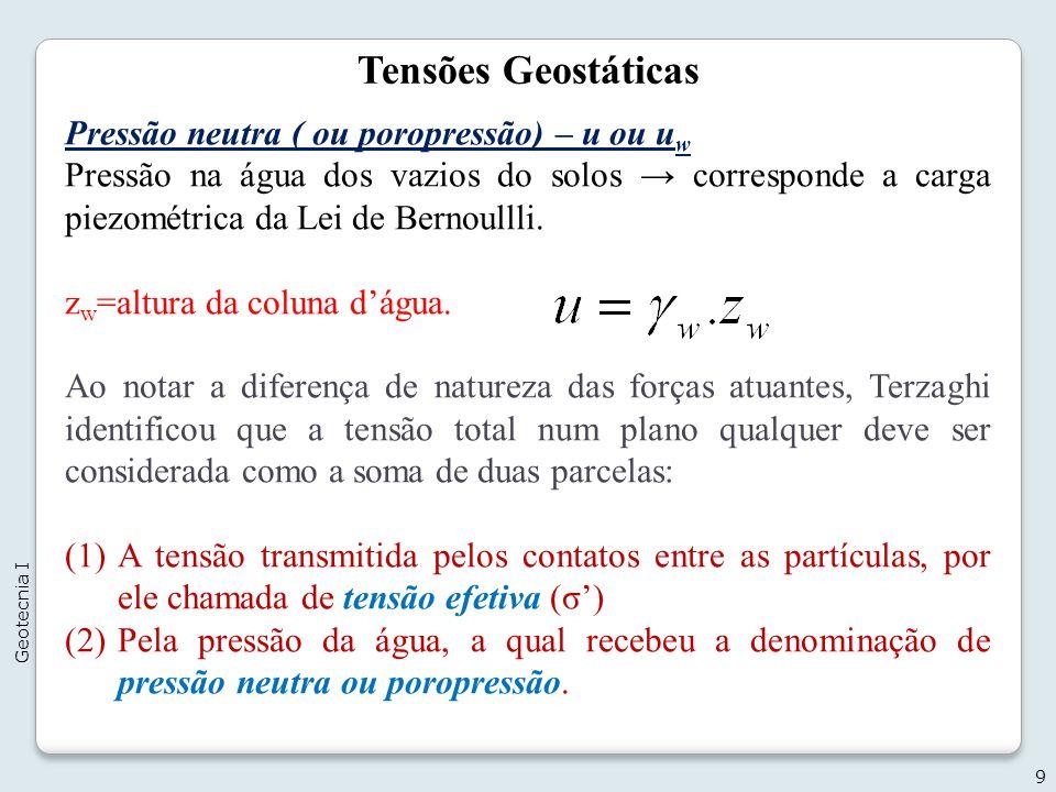 Tensões Geostáticas Pressão neutra ( ou poropressão) – u ou u w Pressão na água dos vazios do solos corresponde a carga piezométrica da Lei de Bernoul