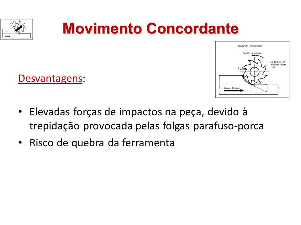 Movimento Concordante Desvantagens: Elevadas forças de impactos na peça, devido à trepidação provocada pelas folgas parafuso-porca Risco de quebra da