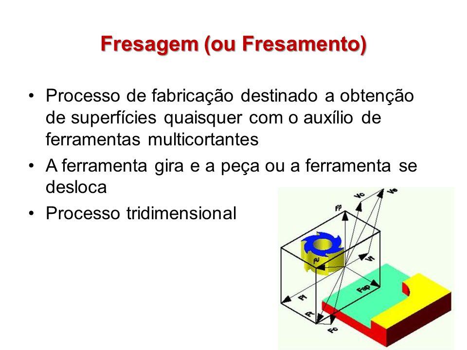 Fresagem (ou Fresamento) Processo de fabricação destinado a obtenção de superfícies quaisquer com o auxílio de ferramentas multicortantes A ferramenta