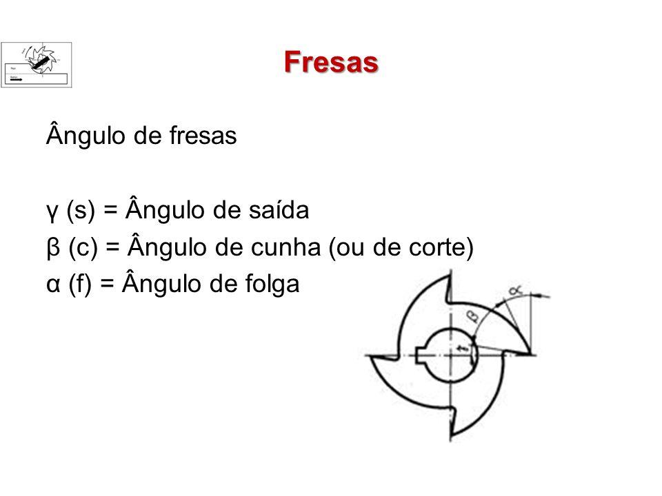 Fresas Ângulo de fresas γ (s) = Ângulo de saída β (c) = Ângulo de cunha (ou de corte) α (f) = Ângulo de folga