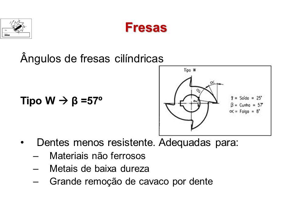 Fresas Ângulos de fresas cilíndricas Tipo W β =57º Dentes menos resistente. Adequadas para: –Materiais não ferrosos –Metais de baixa dureza –Grande re