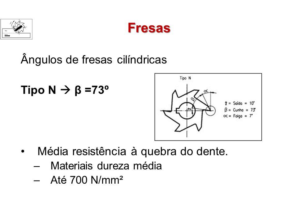 Fresas Ângulos de fresas cilíndricas Tipo N β =73º Média resistência à quebra do dente. –Materiais dureza média –Até 700 N/mm²