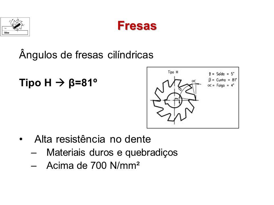 Fresas Ângulos de fresas cilíndricas Tipo H β=81º Alta resistência no dente –Materiais duros e quebradiços –Acima de 700 N/mm²