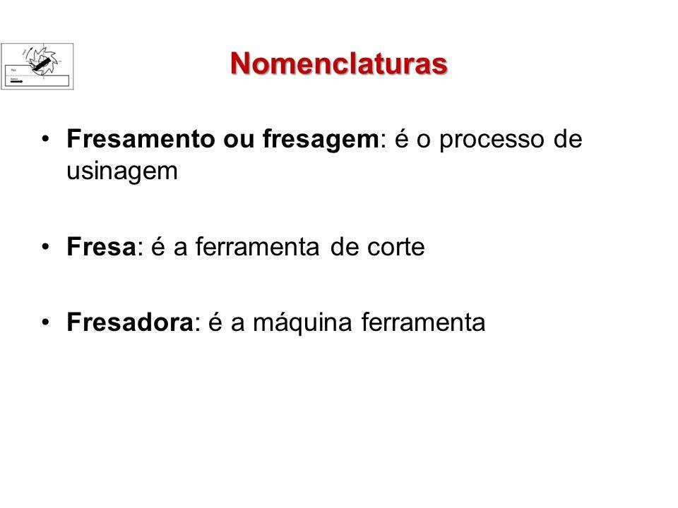 Fresagem – processo básico Dois movimentos simultâneos compõem o processo de fresamento: 1.Movimento da mesa (avanço) 2.Movimento da ferramenta (corte)