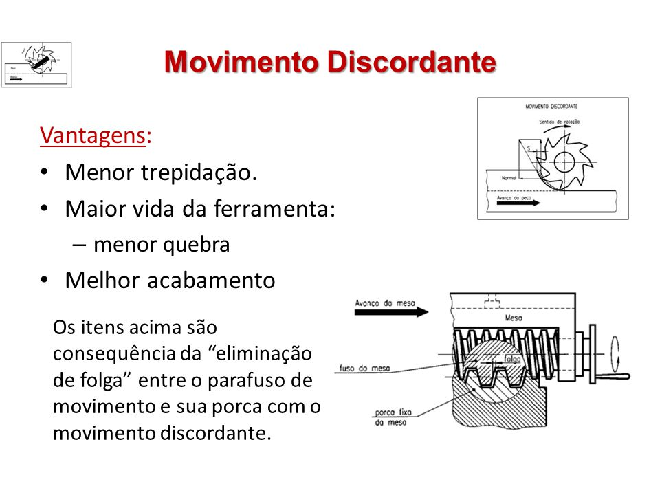 Movimento Discordante Vantagens: Menor trepidação. Maior vida da ferramenta: – menor quebra Melhor acabamento Os itens acima são consequência da elimi