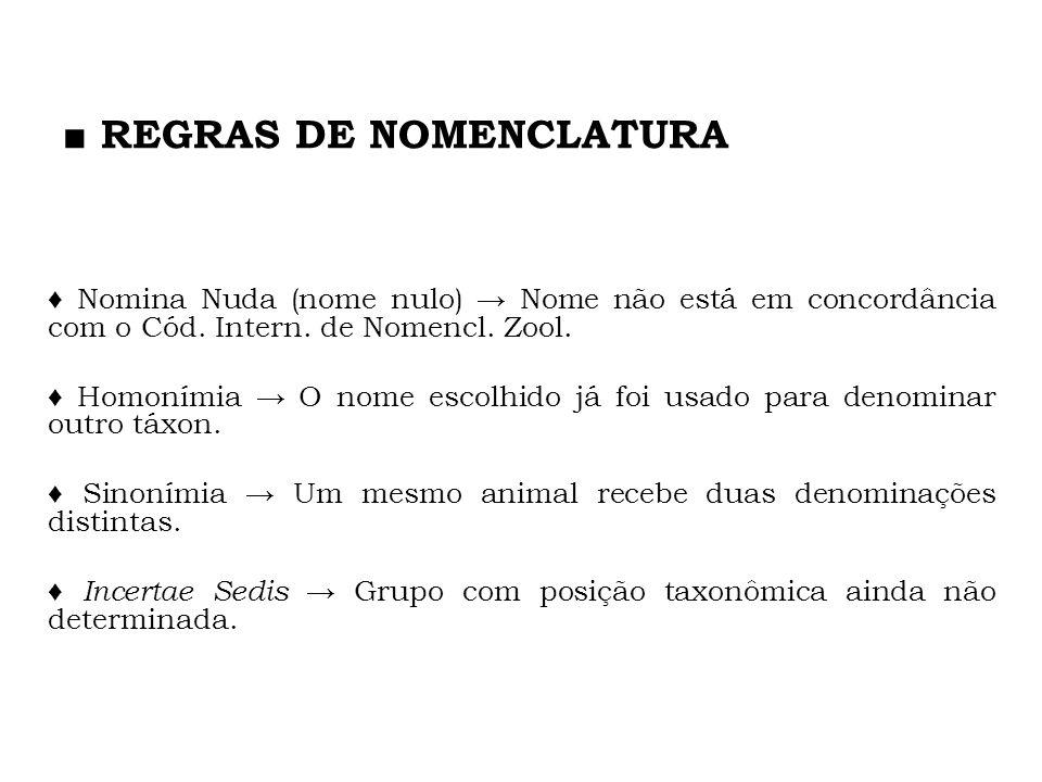 Nomina Nuda (nome nulo) Nome não está em concordância com o Cód. Intern. de Nomencl. Zool. Homonímia O nome escolhido já foi usado para denominar outr