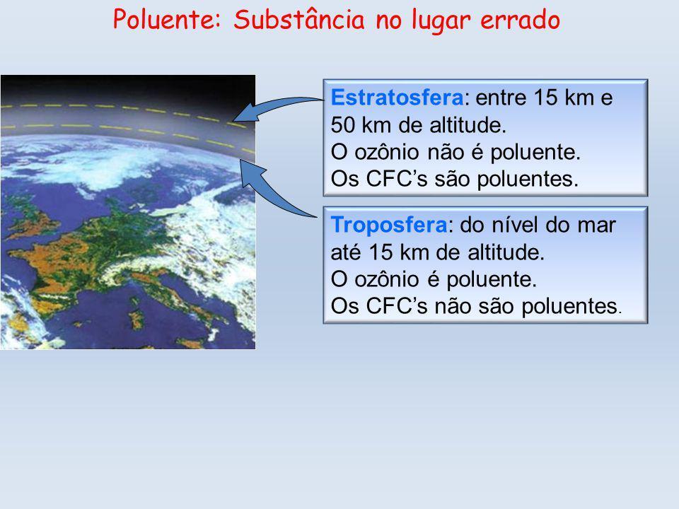 Estratosfera: entre 15 km e 50 km de altitude.O ozônio não é poluente.