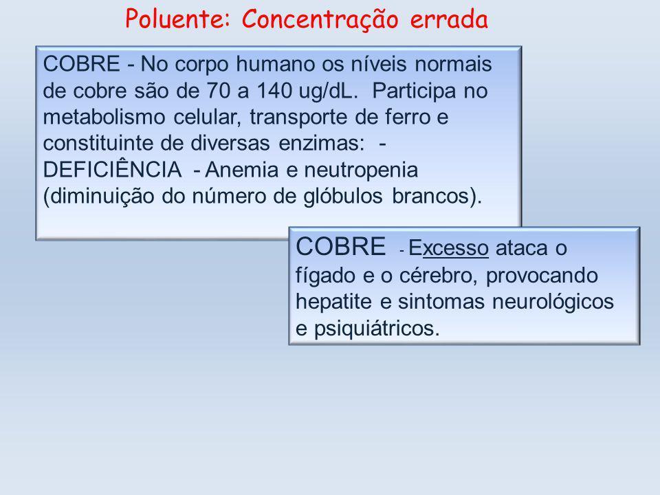 COBRE - No corpo humano os níveis normais de cobre são de 70 a 140 ug/dL.