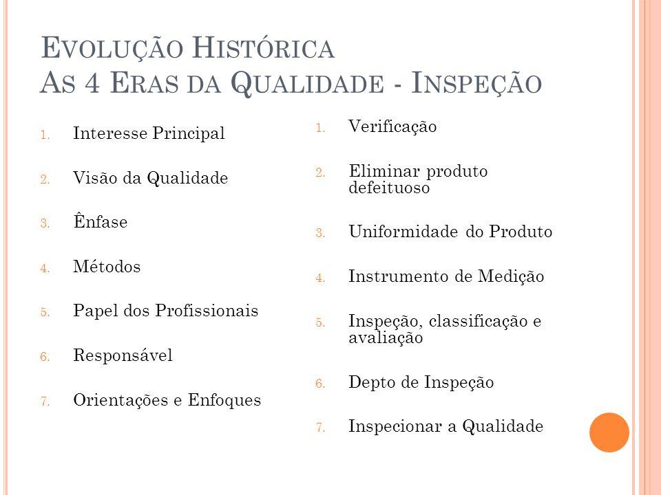 C ONTROLE E STATÍSTICO DA Q UALIDADE 1.Interesse Principal 2.