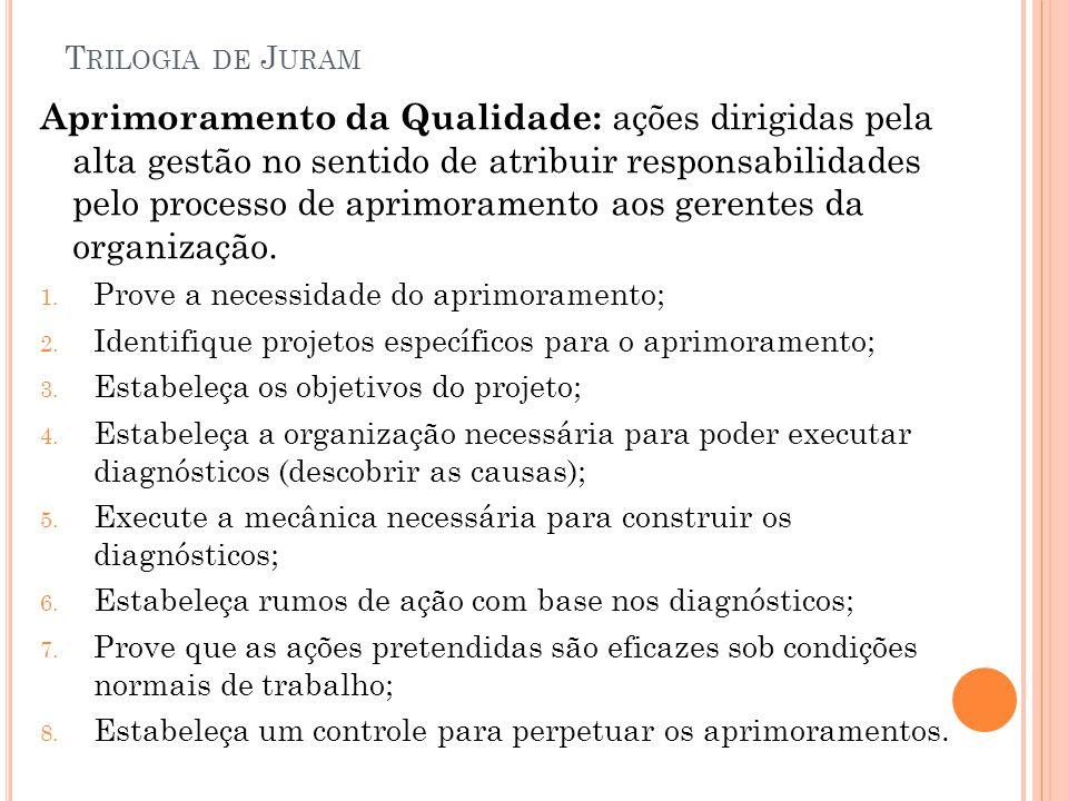 T RILOGIA DE J URAM Aprimoramento da Qualidade: ações dirigidas pela alta gestão no sentido de atribuir responsabilidades pelo processo de aprimoramen