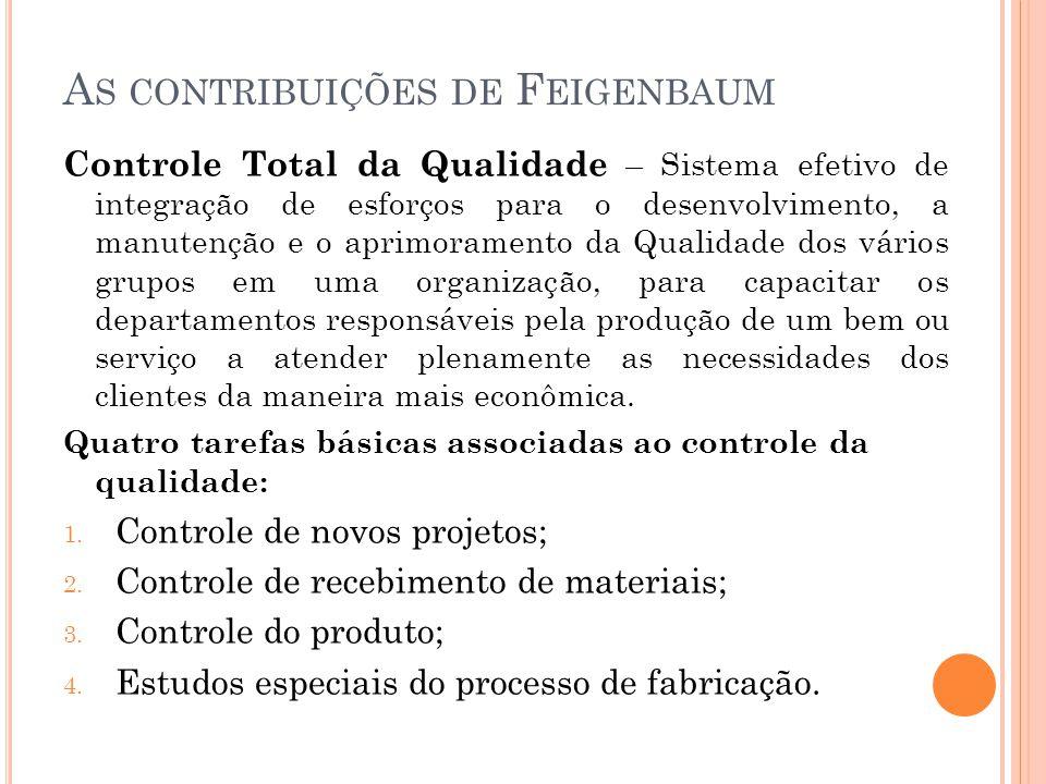 A S CONTRIBUIÇÕES DE F EIGENBAUM Controle Total da Qualidade – Sistema efetivo de integração de esforços para o desenvolvimento, a manutenção e o apri
