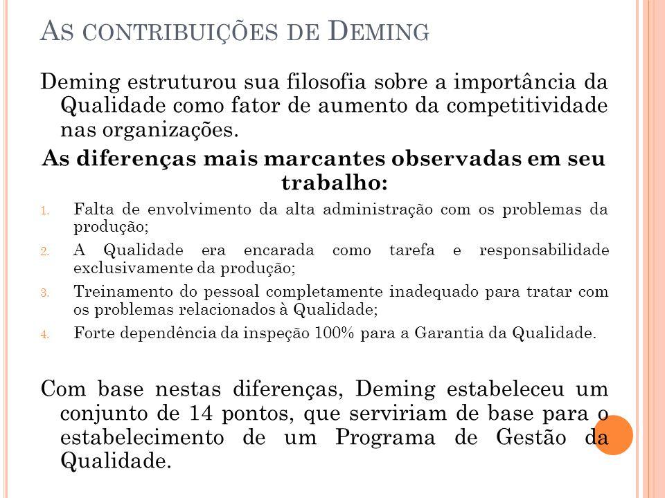 A S CONTRIBUIÇÕES DE D EMING Deming estruturou sua filosofia sobre a importância da Qualidade como fator de aumento da competitividade nas organizaçõe